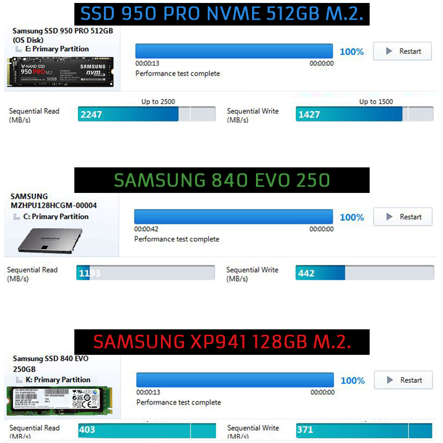 samsung ssd950 xp941 840evo comparison